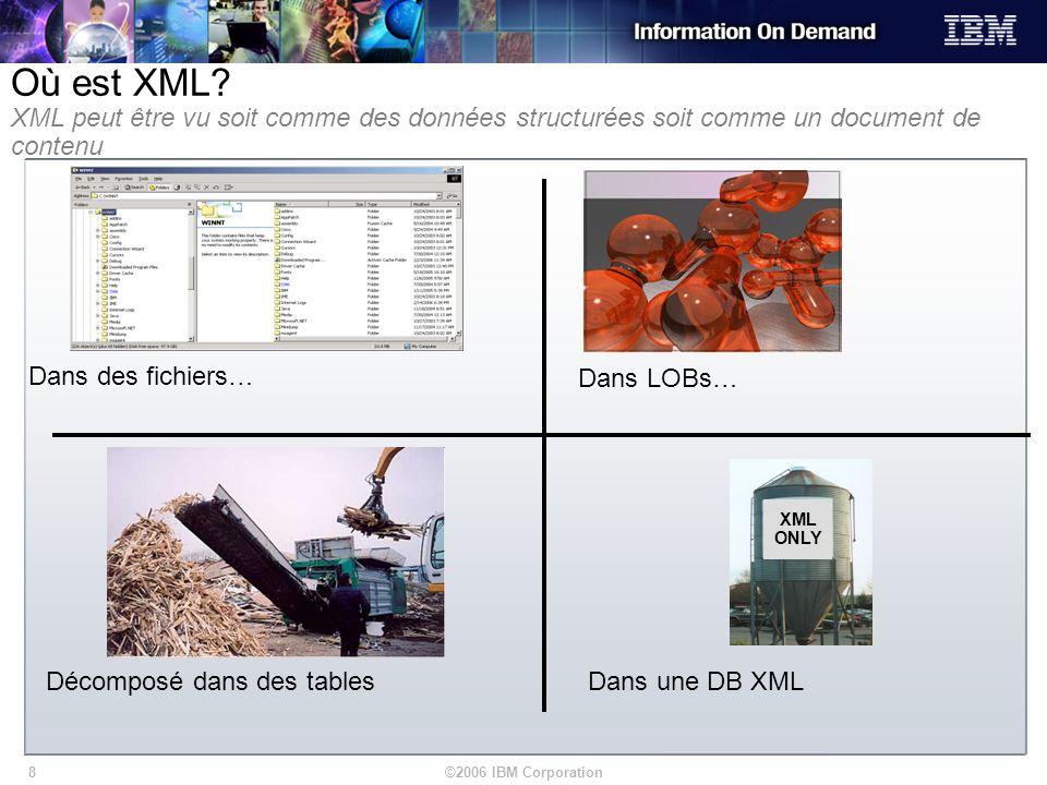 ©2006 IBM Corporation8 Où est XML? XML peut être vu soit comme des données structurées soit comme un document de contenu XML ONLY Dans des fichiers… D