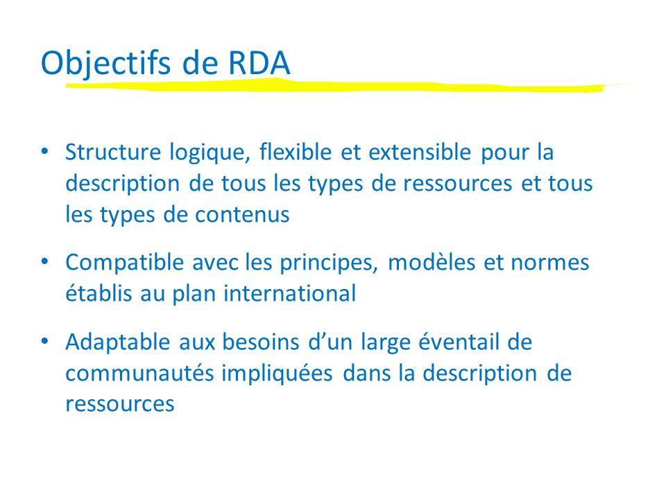 Objectifs de RDA Structure logique, flexible et extensible pour la description de tous les types de ressources et tous les types de contenus Compatible avec les principes, modèles et normes établis au plan international Adaptable aux besoins dun large éventail de communautés impliquées dans la description de ressources