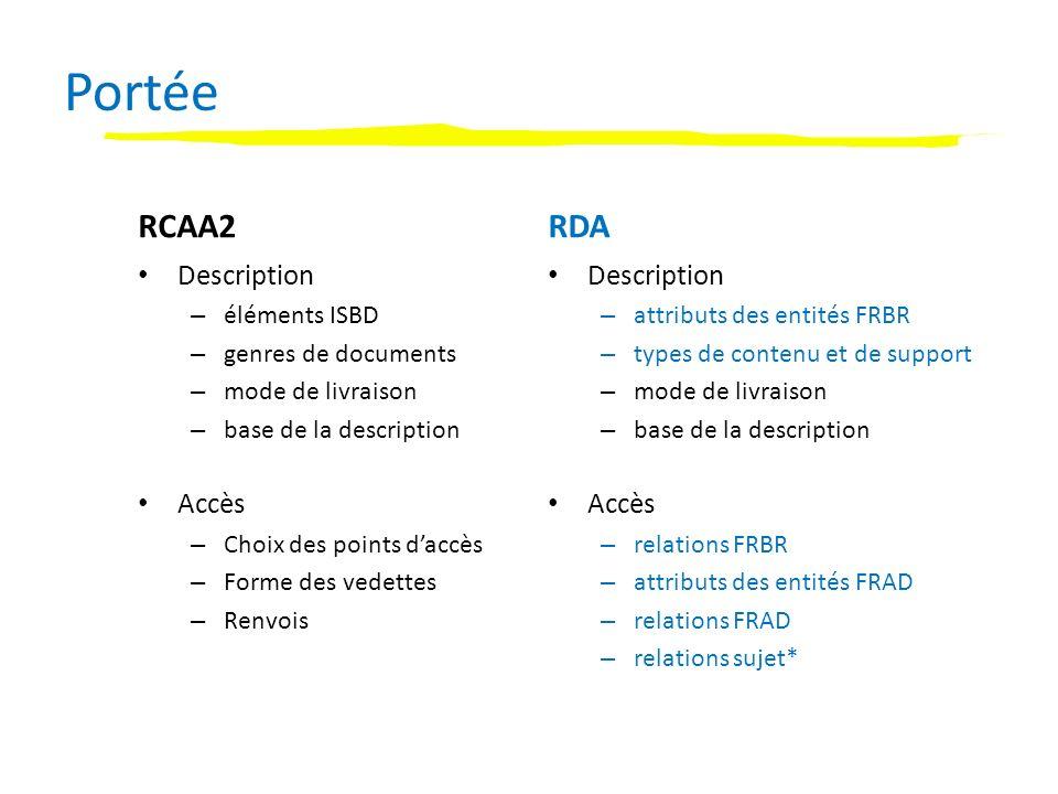Utilisation de RDA dans les notices bibliographiques et dautorité Mises en correspondance avec ISBD et MARC 21 Exemple de flux de travail Changements aux instructions de RCAA2 Outils de transition
