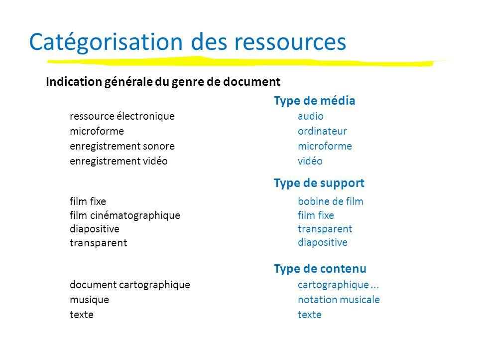 Niveau de description RCAA2 Description minimale – titre propre – première mention de responsabilité – mention dédition – précision relative au support – premier éditeur, etc.