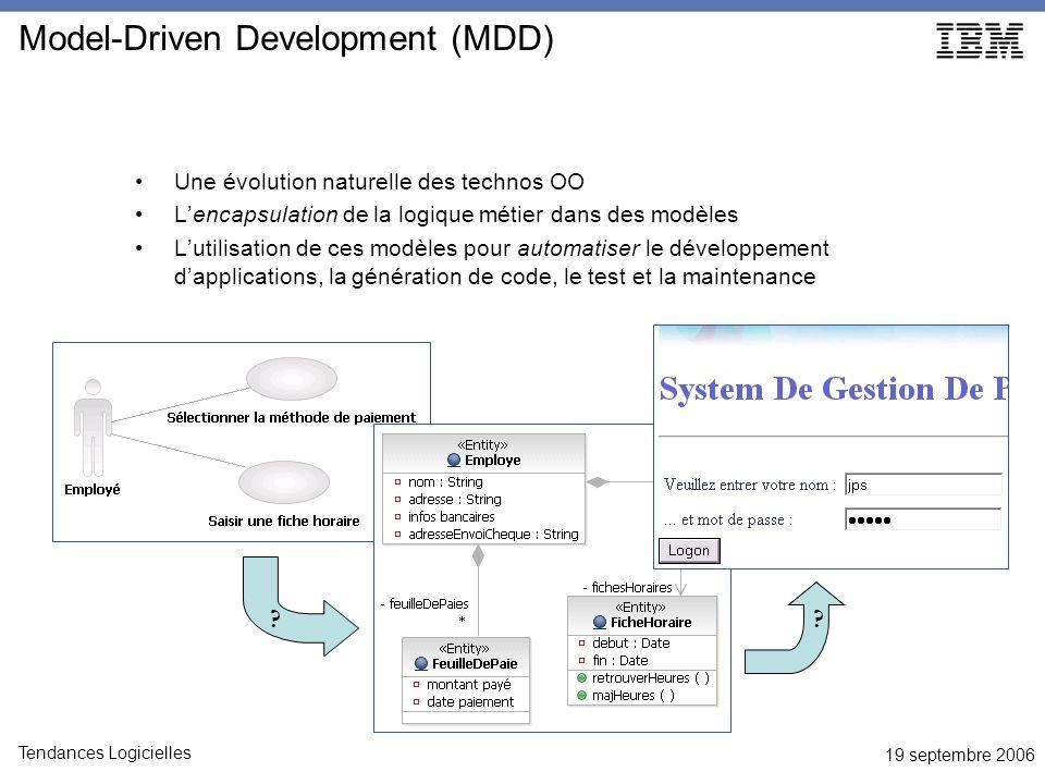 19 septembre 2006 Tendances Logicielles Model-Driven Development (MDD) Une évolution naturelle des technos OO Lencapsulation de la logique métier dans des modèles Lutilisation de ces modèles pour automatiser le développement dapplications, la génération de code, le test et la maintenance .