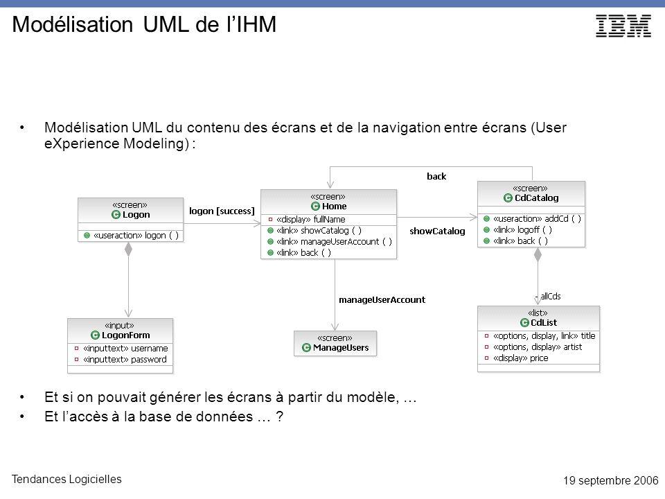 19 septembre 2006 Tendances Logicielles Modélisation UML de lIHM Modélisation UML du contenu des écrans et de la navigation entre écrans (User eXperience Modeling) : Et si on pouvait générer les écrans à partir du modèle, … Et laccès à la base de données … ?