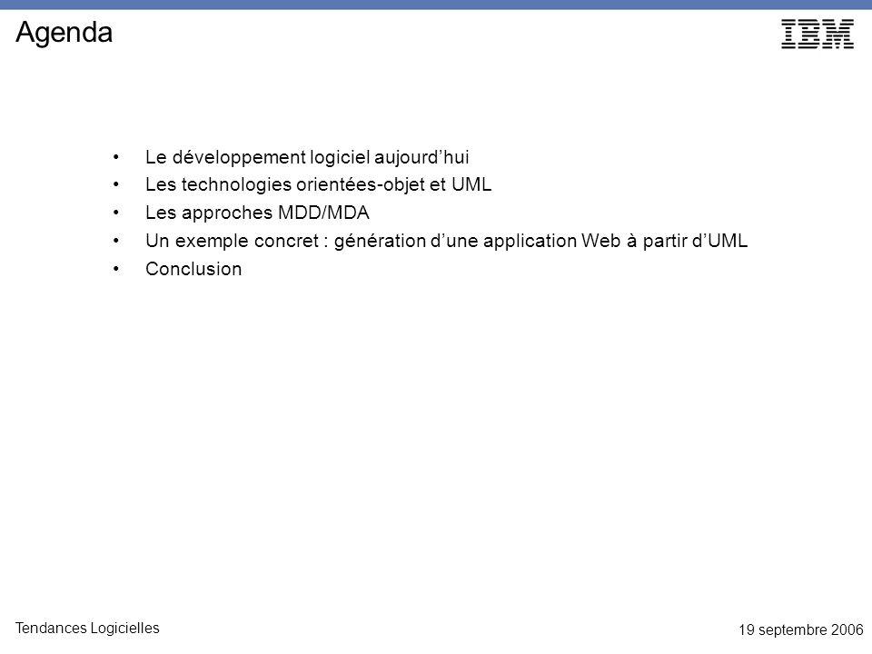 19 septembre 2006 Tendances Logicielles Agenda Le développement logiciel aujourdhui Les technologies orientées-objet et UML Les approches MDD/MDA Un exemple concret : génération dune application Web à partir dUML Conclusion