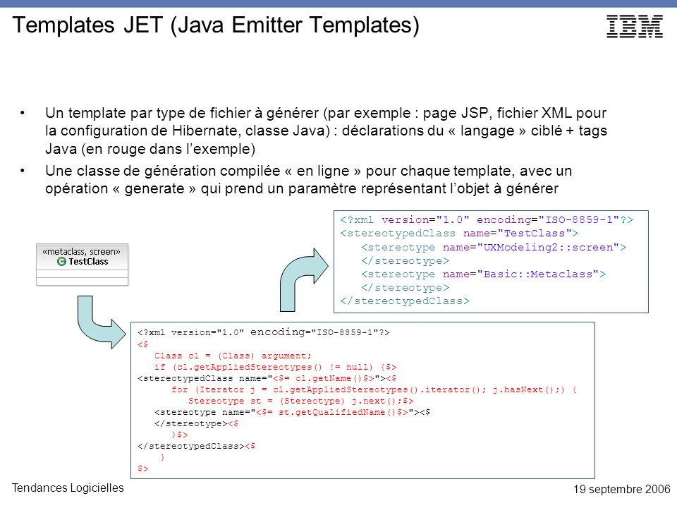 19 septembre 2006 Tendances Logicielles Templates JET (Java Emitter Templates) Un template par type de fichier à générer (par exemple : page JSP, fichier XML pour la configuration de Hibernate, classe Java) : déclarations du « langage » ciblé + tags Java (en rouge dans lexemple) Une classe de génération compilée « en ligne » pour chaque template, avec un opération « generate » qui prend un paramètre représentant lobjet à générer <$ Class cl = (Class) argument; if (cl.getAppliedStereotypes() != null) {$> ><$ for (Iterator j = cl.getAppliedStereotypes().iterator(); j.hasNext();) { Stereotype st = (Stereotype) j.next();$> ><$ <$ }$> <$ } $>