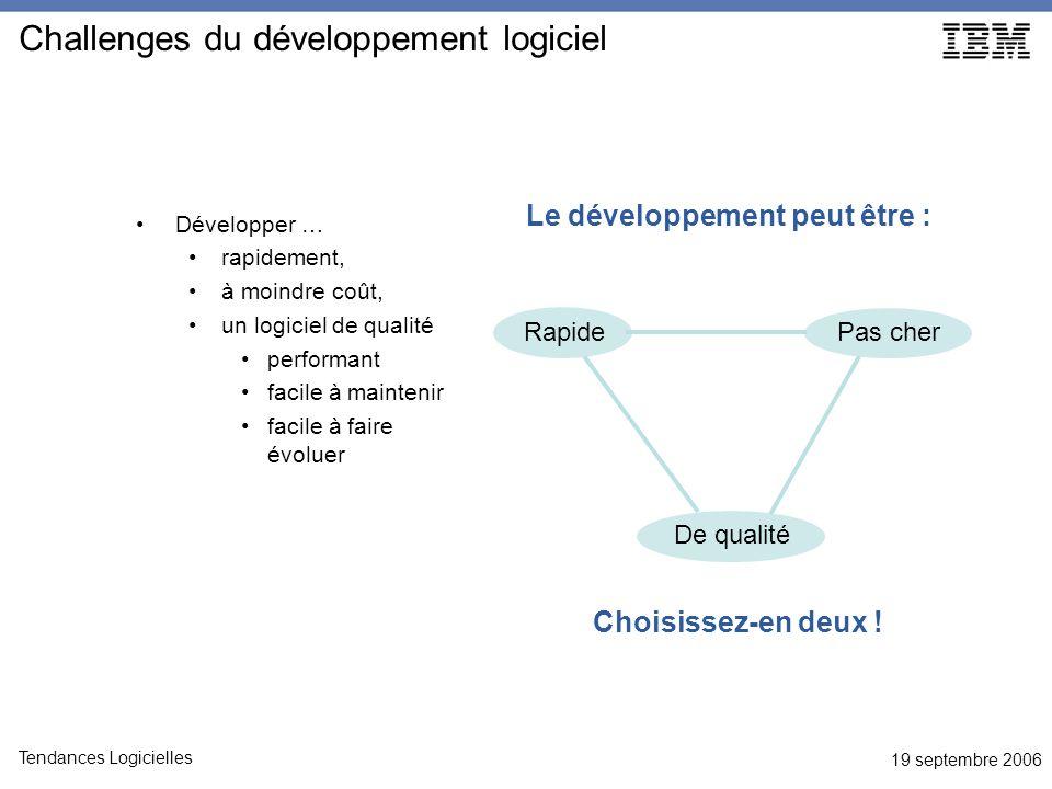 19 septembre 2006 Tendances Logicielles Challenges du développement logiciel Développer … rapidement, à moindre coût, un logiciel de qualité performant facile à maintenir facile à faire évoluer Rapide Pas cher De qualité Le développement peut être : Choisissez-en deux !