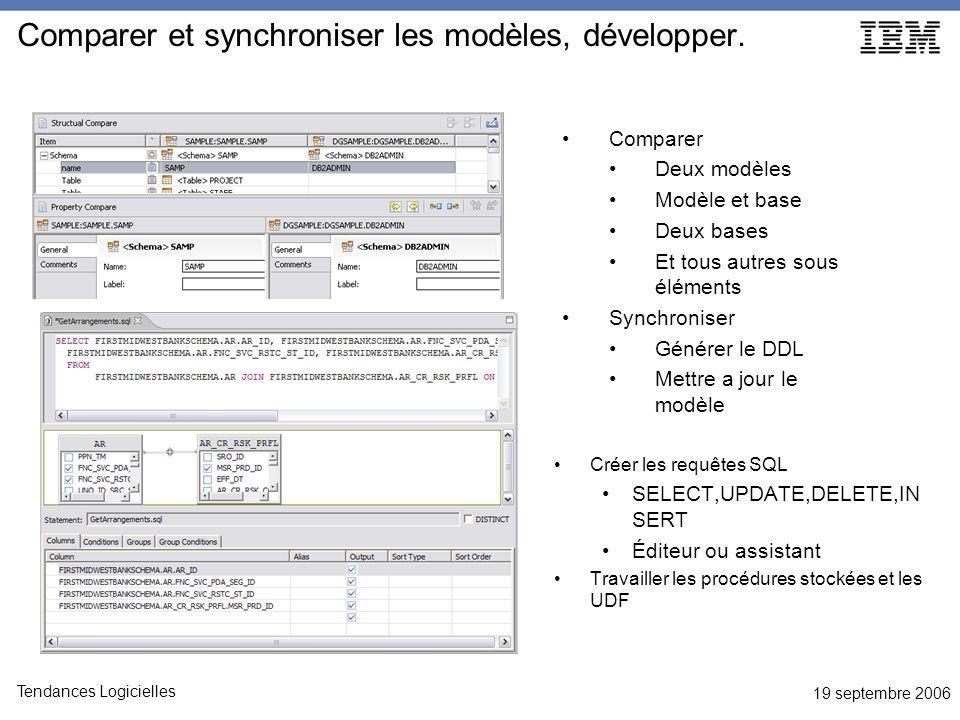 19 septembre 2006 Tendances Logicielles Comparer et synchroniser les modèles, développer.