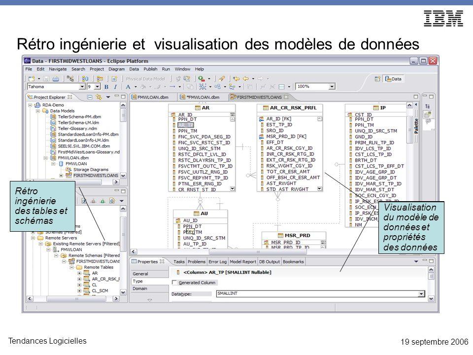 19 septembre 2006 Tendances Logicielles Rétro ingénierie des tables et schémas Visualize schema and detailed properties Visualisation du modèle de données et propriétés des données Rétro ingénierie et visualisation des modèles de données