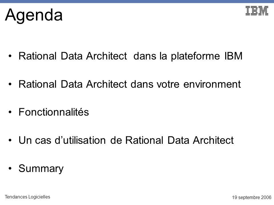 19 septembre 2006 Tendances Logicielles Rational Data Architect dans la plateforme IBM RDA : Un produit pour trois gammes Rational Information Management Websphere