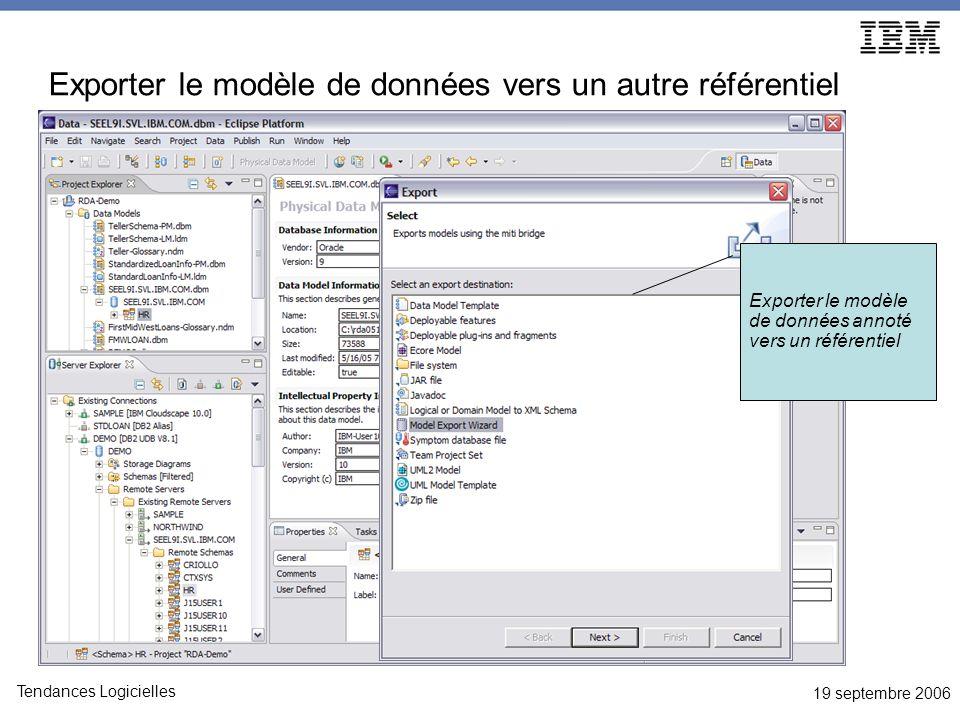19 septembre 2006 Tendances Logicielles Exporter le modèle de données vers un autre référentiel Exporter le modèle de données annoté vers un référentiel