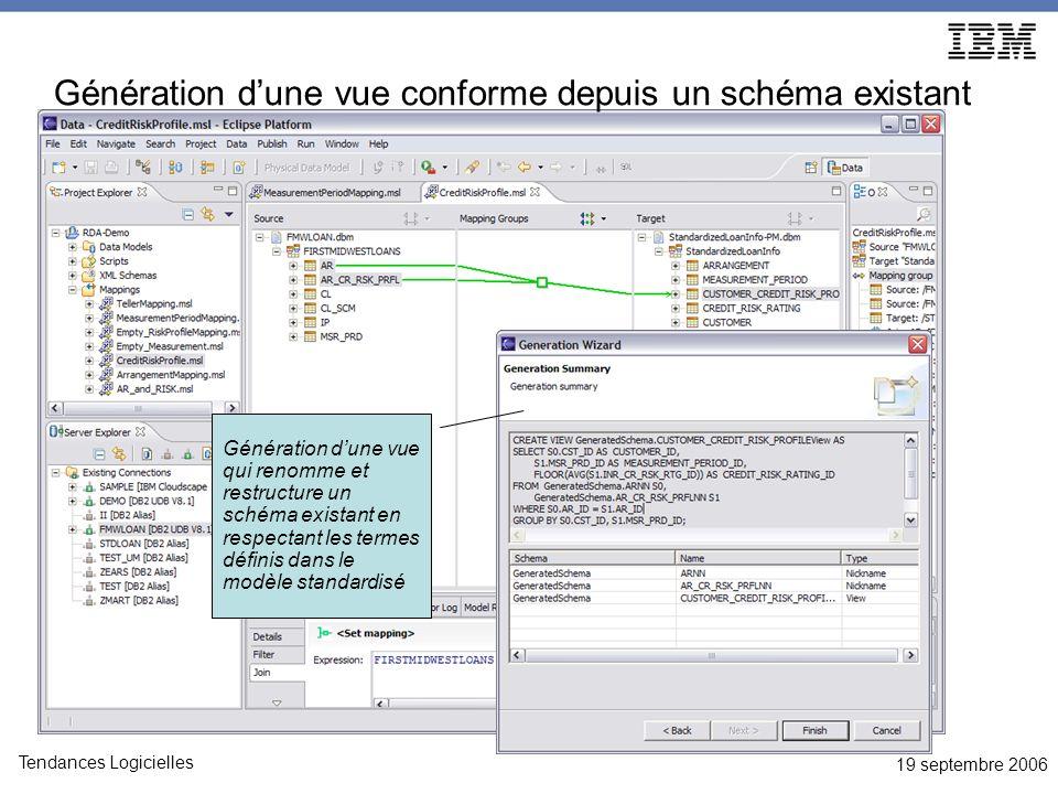 19 septembre 2006 Tendances Logicielles Génération dune vue conforme depuis un schéma existant Génération dune vue qui renomme et restructure un schéma existant en respectant les termes définis dans le modèle standardisé