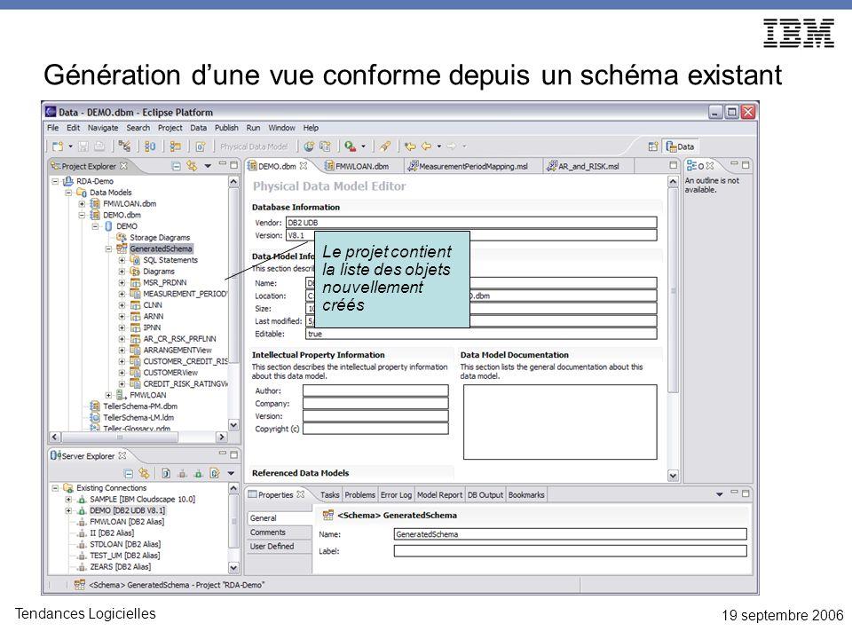 19 septembre 2006 Tendances Logicielles Génération dune vue conforme depuis un schéma existant Le projet contient la liste des objets nouvellement créés