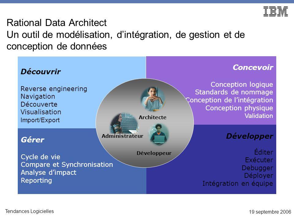 19 septembre 2006 Tendances Logicielles Rational Data Architect Fonctionnalités