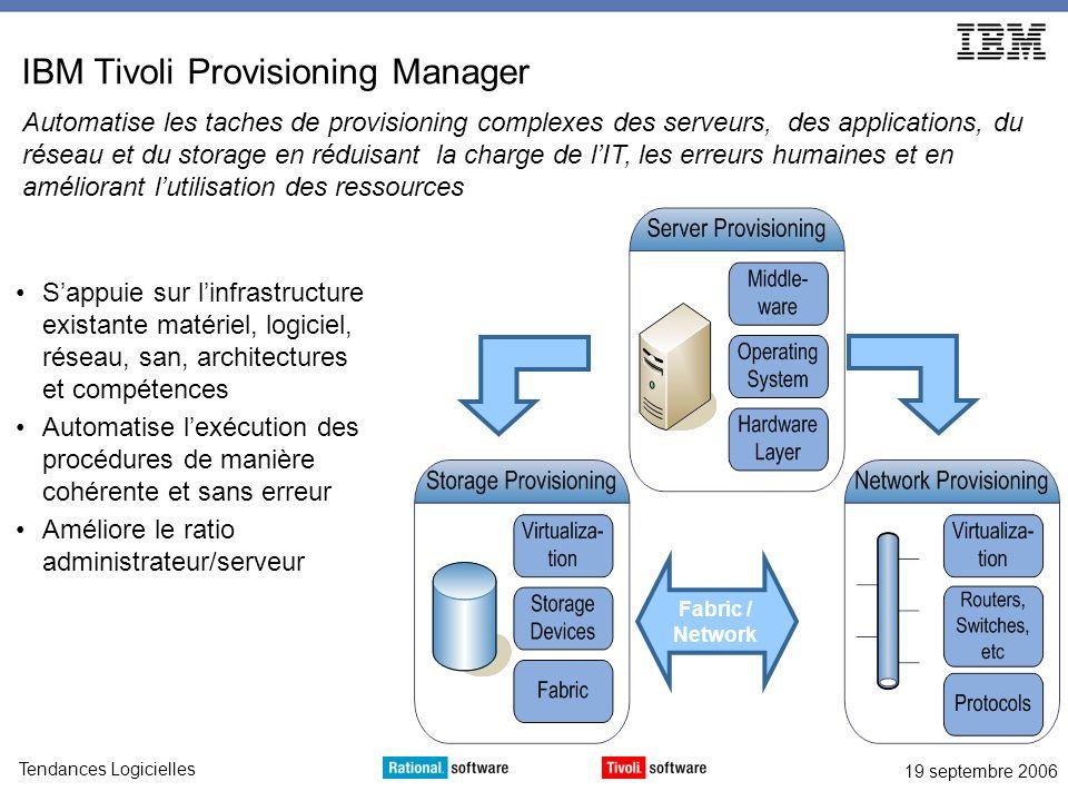 19 septembre 2006 Tendances Logicielles IBM Tivoli Provisioning Manager Sappuie sur linfrastructure existante matériel, logiciel, réseau, san, archite