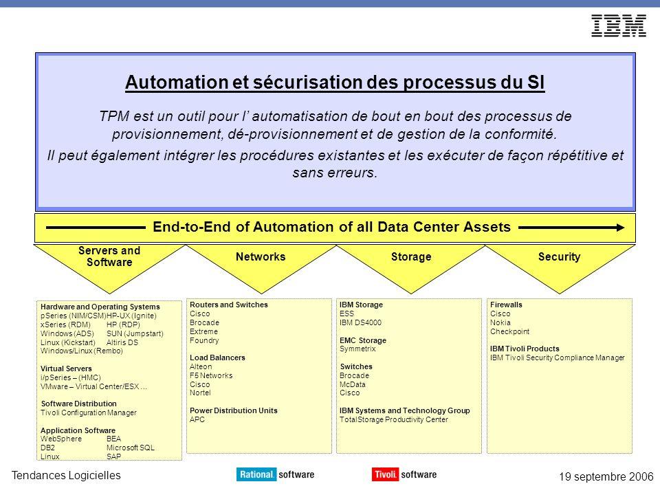 19 septembre 2006 Tendances Logicielles Automation et sécurisation des processus du SI TPM est un outil pour l automatisation de bout en bout des processus de provisionnement, dé-provisionnement et de gestion de la conformité.