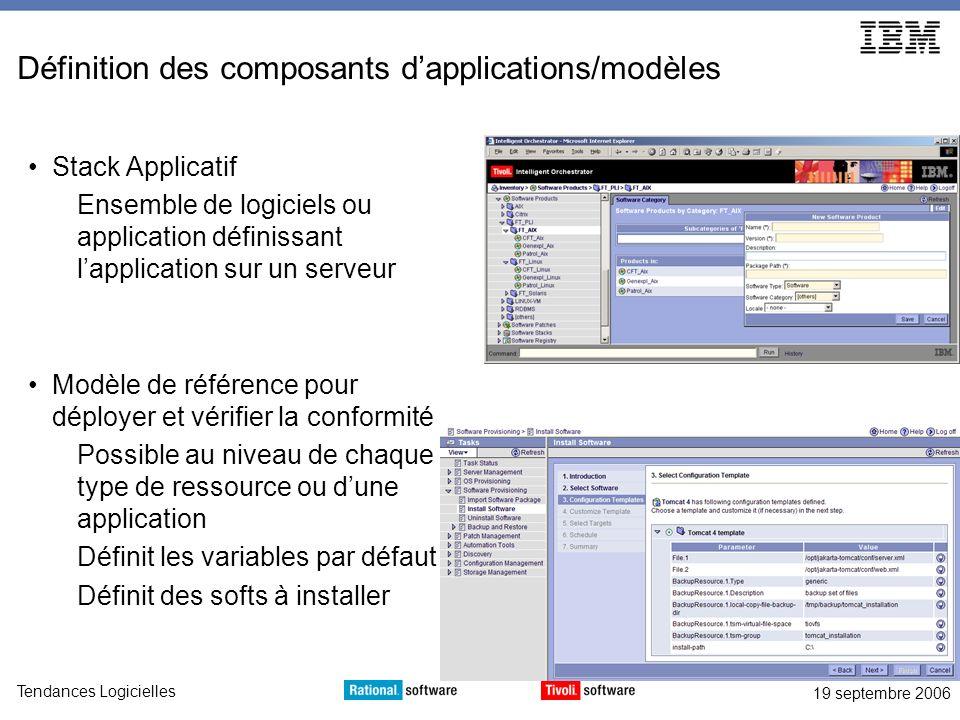 19 septembre 2006 Tendances Logicielles Définition des composants dapplications/modèles Stack Applicatif Ensemble de logiciels ou application définiss