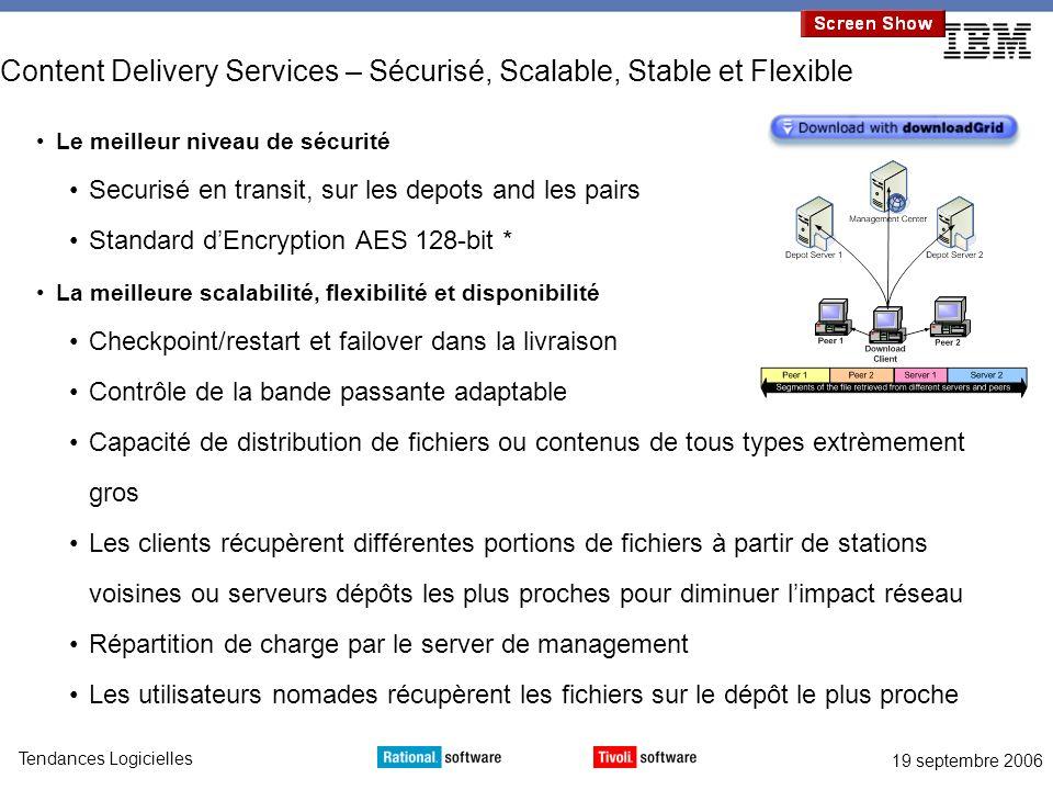 19 septembre 2006 Tendances Logicielles Content Delivery Services – Sécurisé, Scalable, Stable et Flexible Le meilleur niveau de sécurité Securisé en