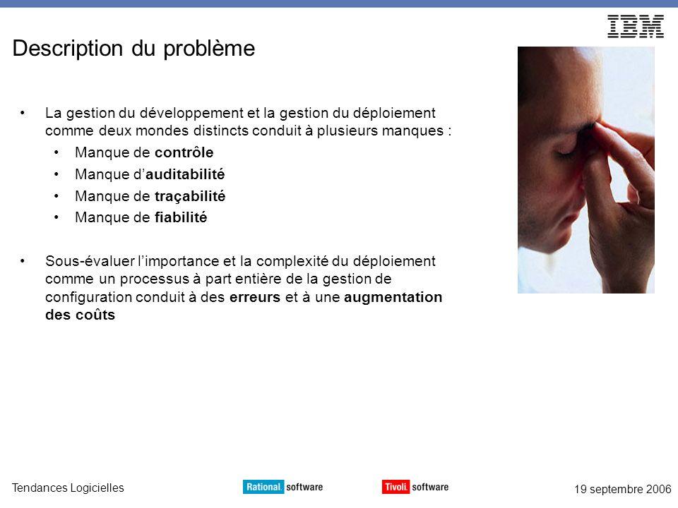 19 septembre 2006 Tendances Logicielles Description du problème La gestion du développement et la gestion du déploiement comme deux mondes distincts c