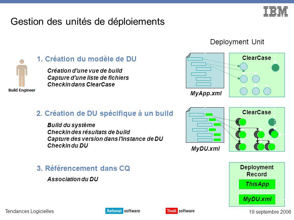 19 septembre 2006 Tendances Logicielles Gestion des unités de déploiements 1. Création du modèle de DU Création d'une vue de build Capture d'une liste