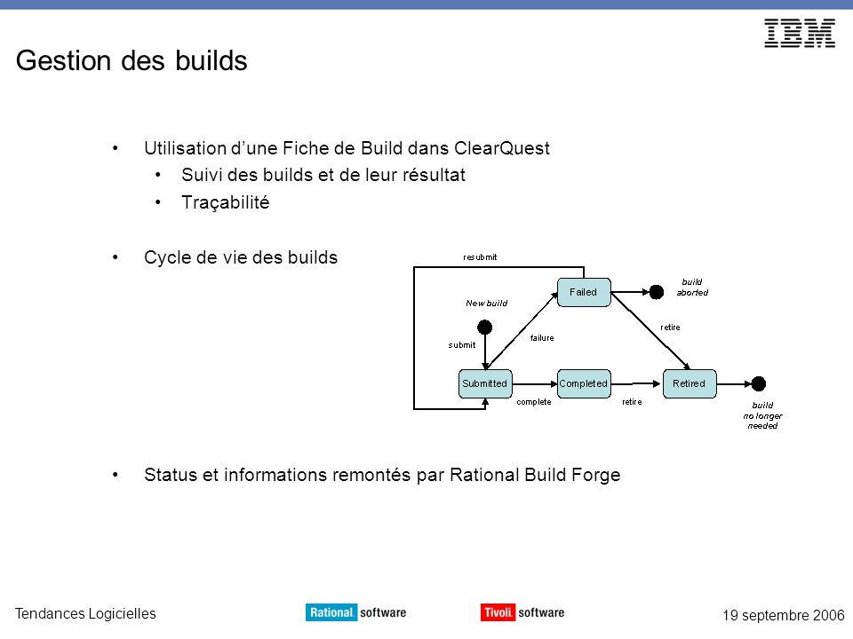 19 septembre 2006 Tendances Logicielles Gestion des builds Utilisation dune Fiche de Build dans ClearQuest Suivi des builds et de leur résultat Traçab