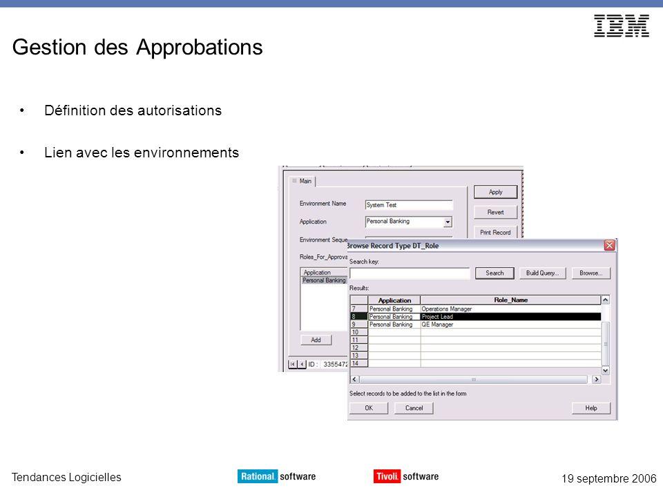 19 septembre 2006 Tendances Logicielles Gestion des Approbations Définition des autorisations Lien avec les environnements