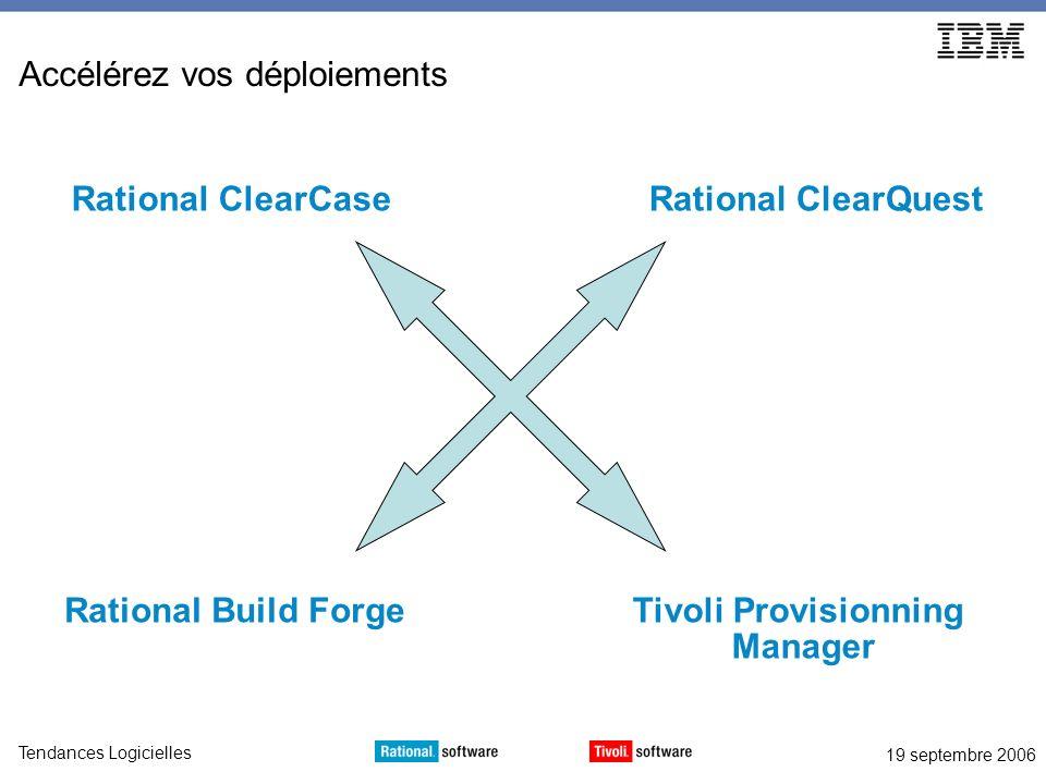 19 septembre 2006 Tendances Logicielles Accélérez vos déploiements Rational ClearQuestRational ClearCase Tivoli Provisionning Manager Rational Build Forge