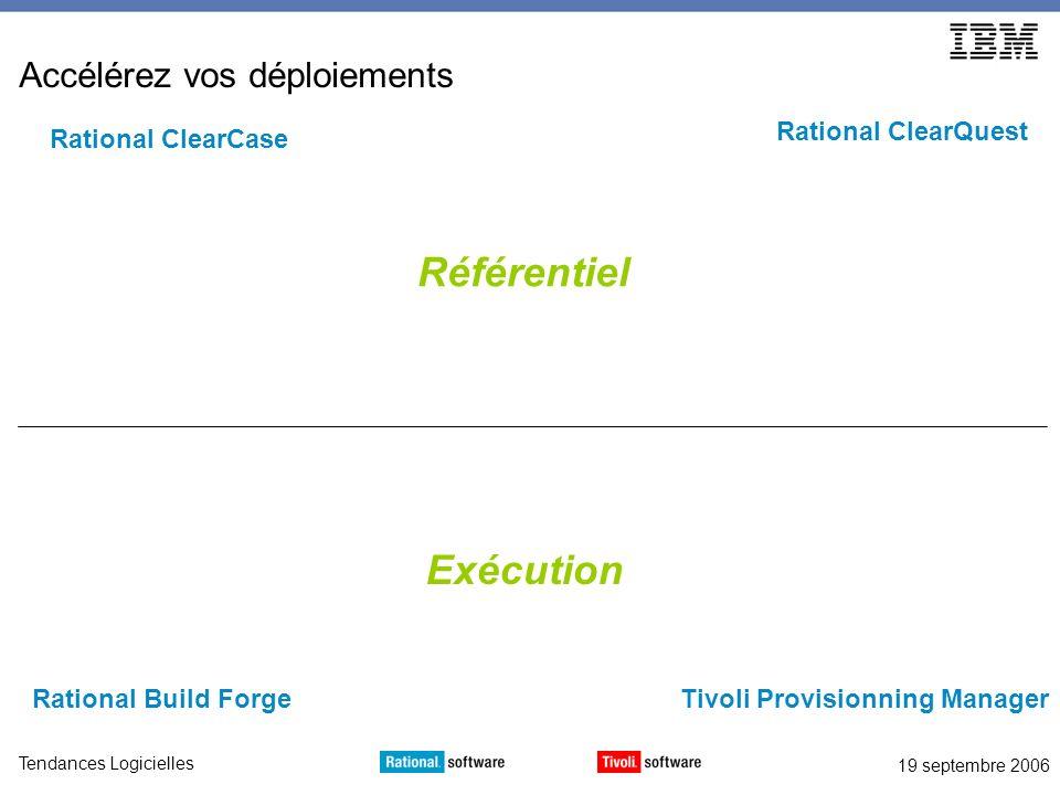 19 septembre 2006 Tendances Logicielles Accélérez vos déploiements Rational ClearQuest Rational ClearCase Tivoli Provisionning ManagerRational Build Forge Référentiel Exécution