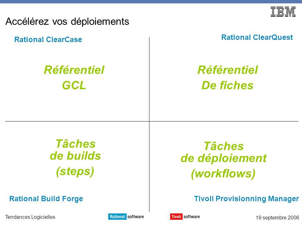 19 septembre 2006 Tendances Logicielles Accélérez vos déploiements Rational ClearQuest Rational ClearCase Tivoli Provisionning ManagerRational Build Forge Référentiel GCL Référentiel De fiches Tâches de builds (steps) Tâches de déploiement (workflows)