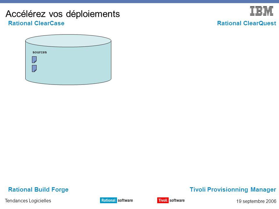 19 septembre 2006 Tendances Logicielles Accélérez vos déploiements Rational ClearQuestRational ClearCase Tivoli Provisionning ManagerRational Build Forge sources