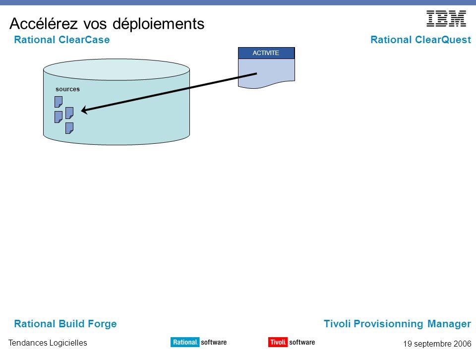 19 septembre 2006 Tendances Logicielles Accélérez vos déploiements Rational ClearQuestRational ClearCase Tivoli Provisionning ManagerRational Build Forge ACTIVITE sources