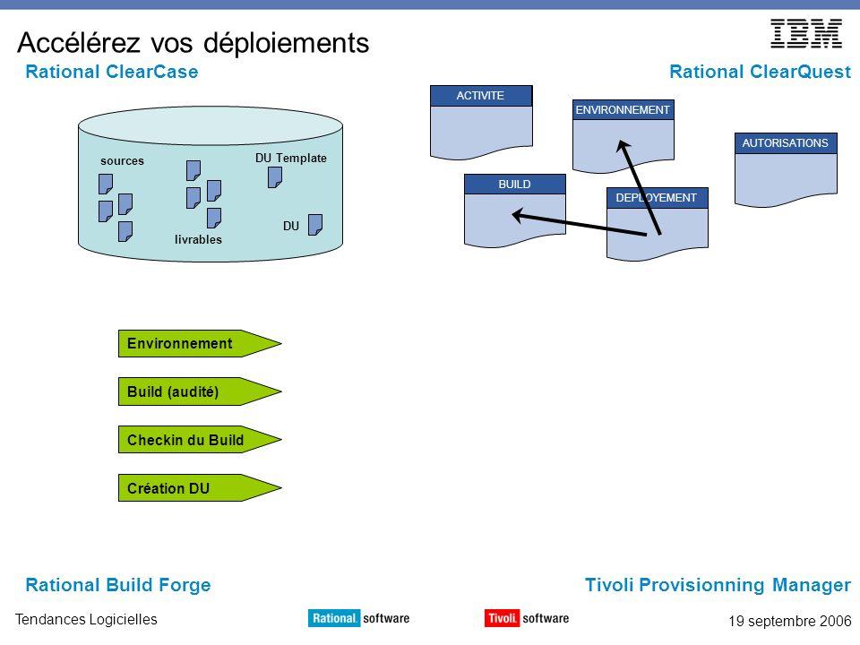 19 septembre 2006 Tendances Logicielles Accélérez vos déploiements Rational ClearQuestRational ClearCase Tivoli Provisionning ManagerRational Build Fo