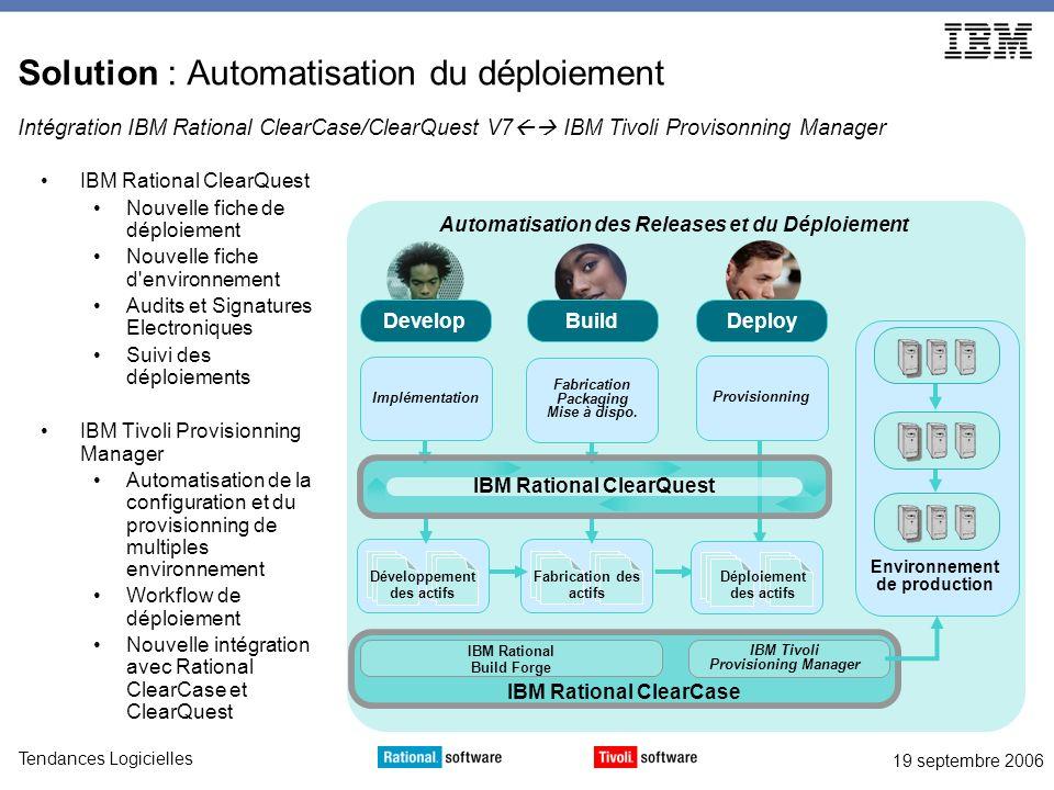 19 septembre 2006 Tendances Logicielles Solution : Automatisation du déploiement Intégration IBM Rational ClearCase/ClearQuest V7 IBM Tivoli Provisonn