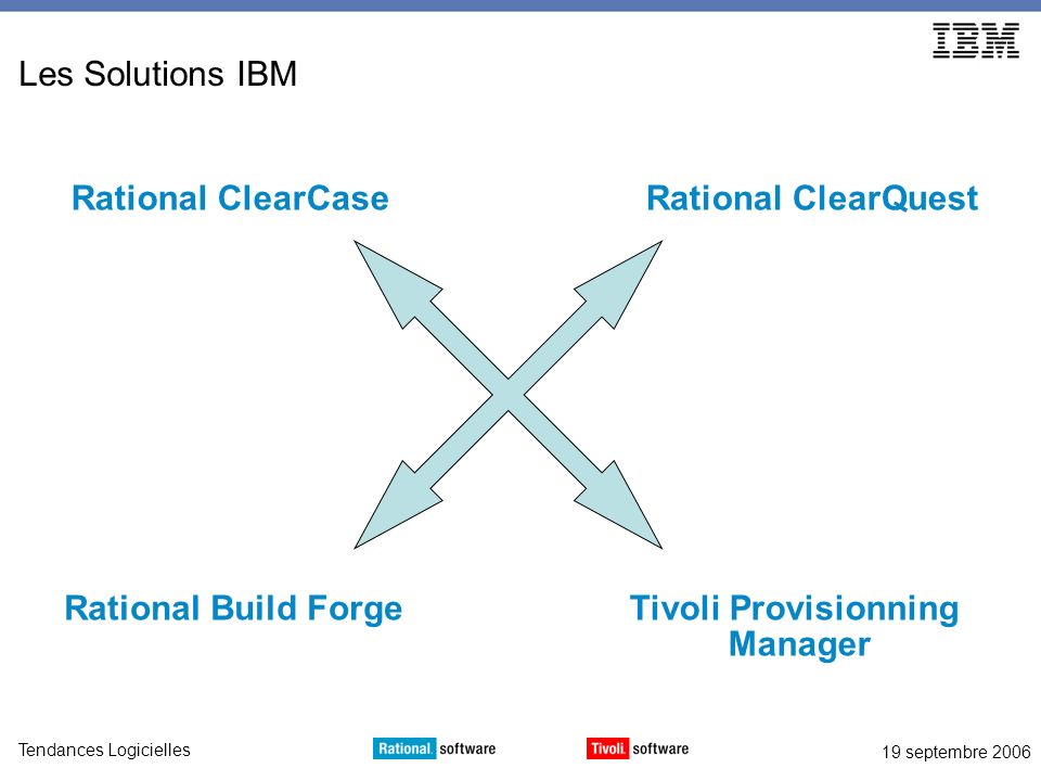19 septembre 2006 Tendances Logicielles Les Solutions IBM Rational ClearQuestRational ClearCase Tivoli Provisionning Manager Rational Build Forge