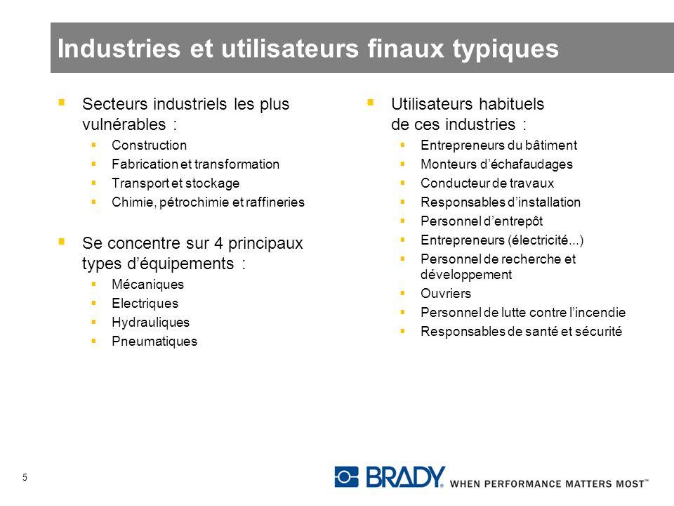 Industries et utilisateurs finaux typiques Secteurs industriels les plus vulnérables : Construction Fabrication et transformation Transport et stockag