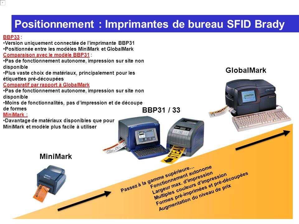 Comparaison BBP33 / BBP31 (en SFID) Version uniquement connectée de limprimante détiquettes et de panneaux BBP31 Vaste choix de matériaux Tous les consommables BBP31 sont compatibles avec limprimante BBP33 (mais pas linverse) Gamme de nouveaux consommables BBP33 Vaste gamme de matériaux OEM et didentification de fils BBP31 constitue le meilleur choix pour un fonctionnement autonome Meilleur choix pour les « campagnes détiquetage lean » (utilisateurs multiples) Limpression via un PC peut dissuader les utilisateurs détiqueter tout ce qui pourrait/devrait lêtre Un mode autonome peut offrir un avantage concurrentiel BBP33 est le meilleur choix pour lidentification de sécurité et des installations Si les éléments ci-dessus ne sont pas essentiels Si vous souhaitez un plus vaste choix de matériaux Si les étiquettes prédécoupées sont requises pour lidentification de sécurité des entrepôts et lidentification industrielle générale