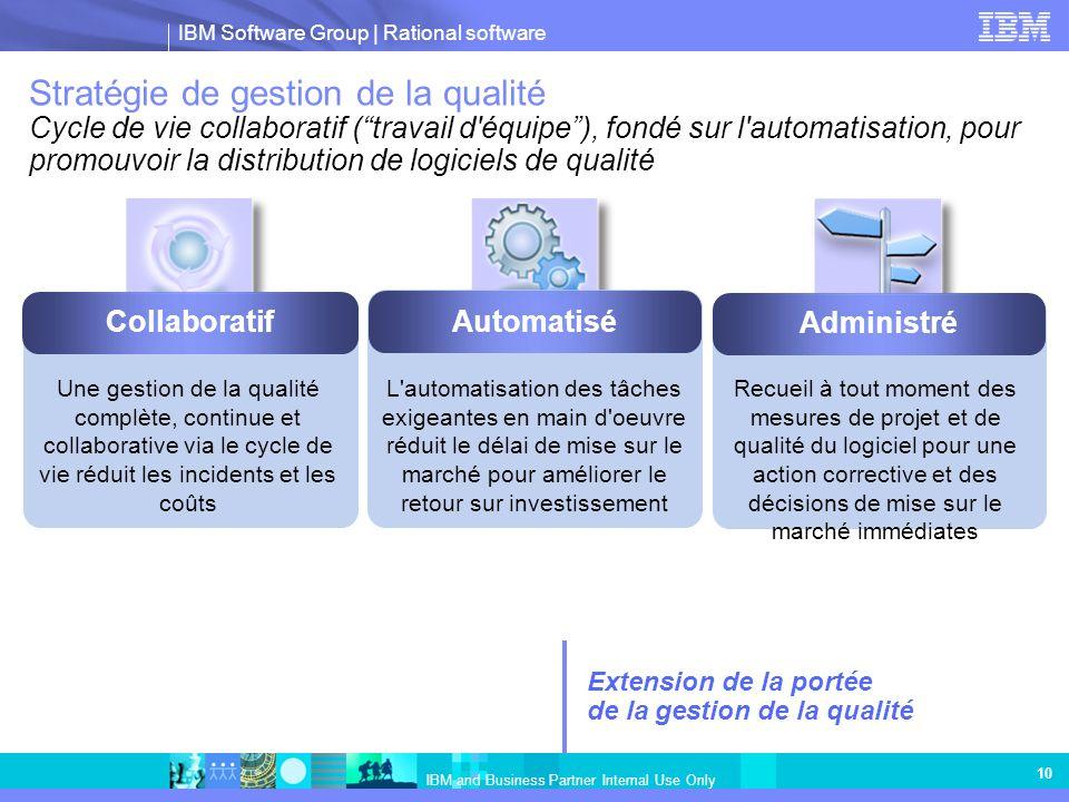IBM Software Group | Rational software IBM and Business Partner Internal Use Only 10 Stratégie de gestion de la qualité Cycle de vie collaboratif (tra