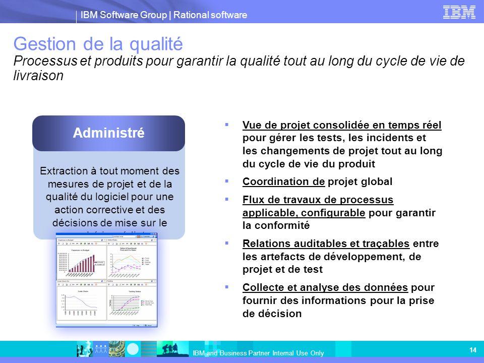 IBM Software Group | Rational software IBM and Business Partner Internal Use Only 14 Administré Extraction à tout moment des mesures de projet et de l
