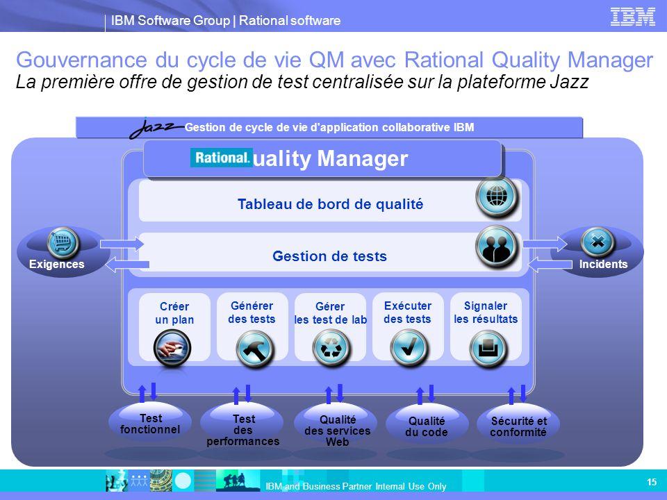 IBM Software Group | Rational software IBM and Business Partner Internal Use Only 15 Gestion de tests Gérer les test de lab Gouvernance du cycle de vi