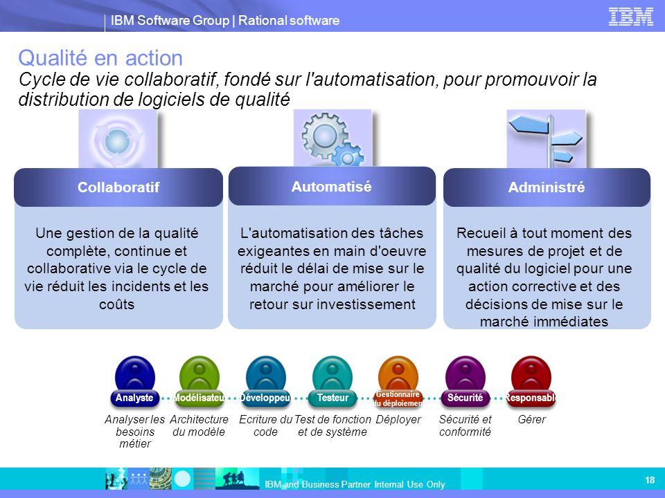 IBM Software Group | Rational software IBM and Business Partner Internal Use Only 18 Collaboratif Automatisé Administré Qualité en action Cycle de vie