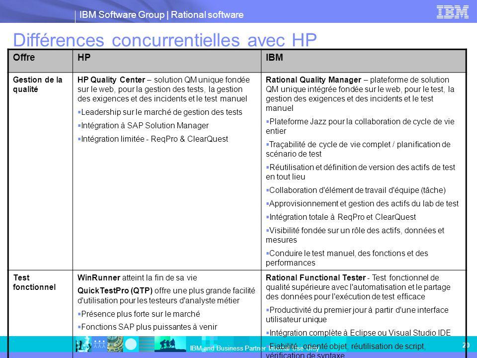 IBM Software Group | Rational software IBM and Business Partner Internal Use Only 20 Différences concurrentielles avec HP OffreHPIBM Gestion de la qua