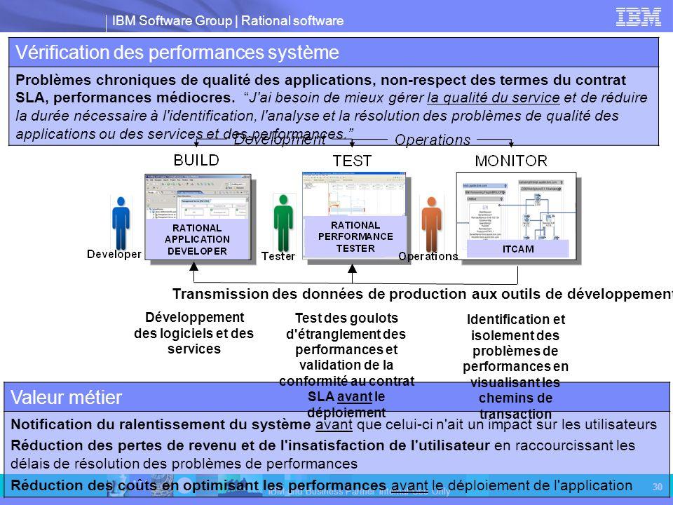 IBM Software Group | Rational software IBM and Business Partner Internal Use Only 30 Vérification des performances système Problèmes chroniques de qua