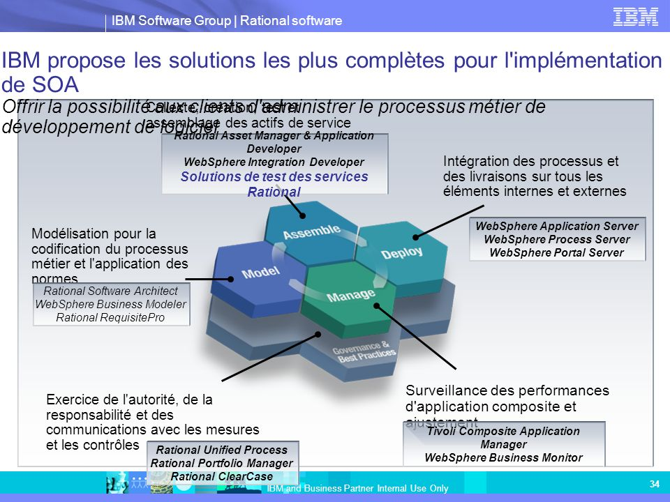 IBM Software Group | Rational software IBM and Business Partner Internal Use Only 34 IBM propose les solutions les plus complètes pour l'implémentatio