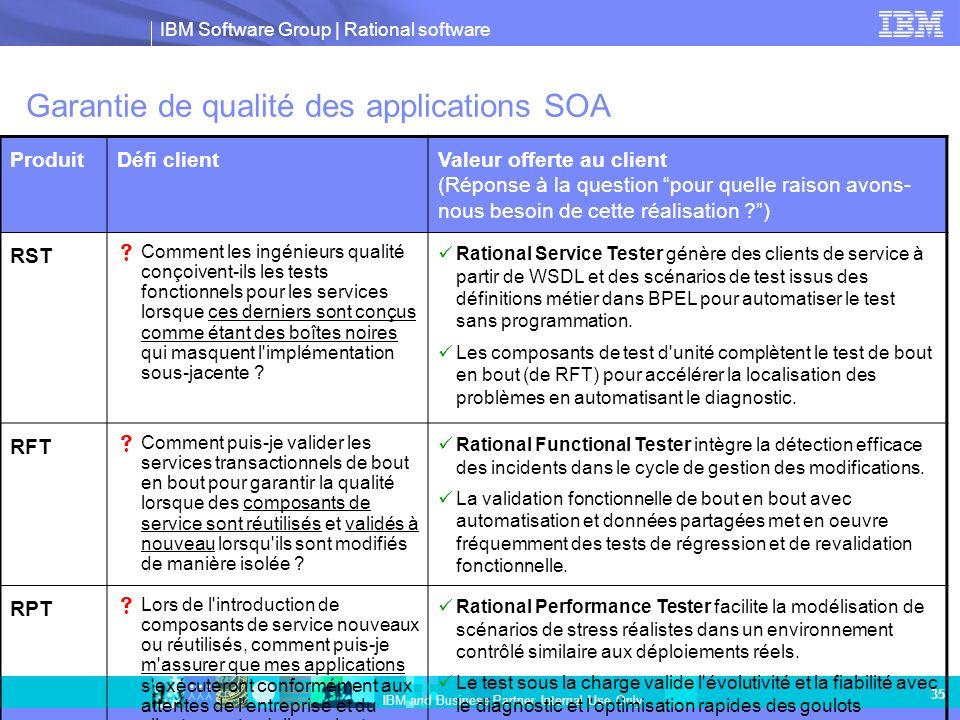 IBM Software Group | Rational software IBM and Business Partner Internal Use Only 35 Garantie de qualité des applications SOA ProduitDéfi clientValeur