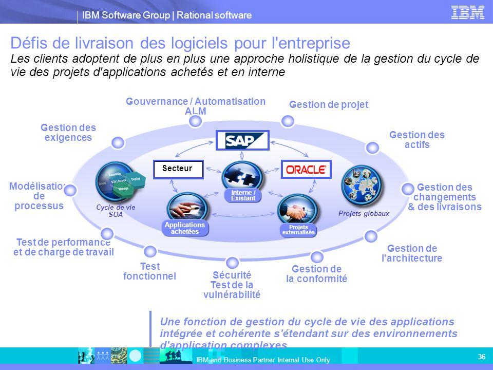 IBM Software Group | Rational software IBM and Business Partner Internal Use Only 36 Défis de livraison des logiciels pour l'entreprise Les clients ad