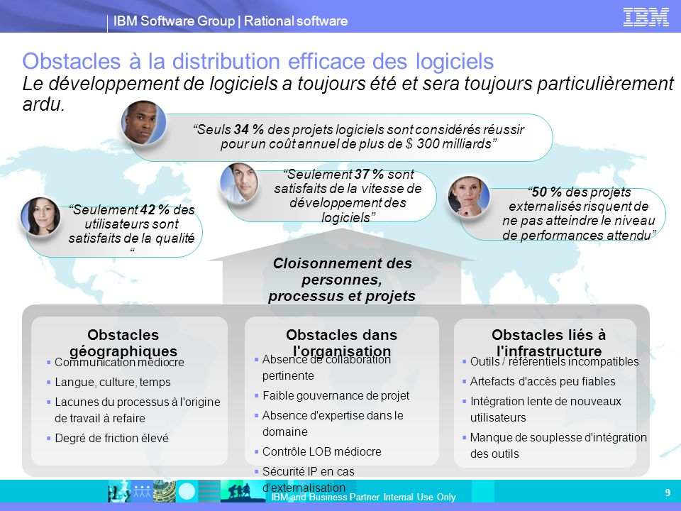 IBM Software Group | Rational software IBM and Business Partner Internal Use Only 9 Obstacles dans l'organisation Obstacles géographiques Communicatio