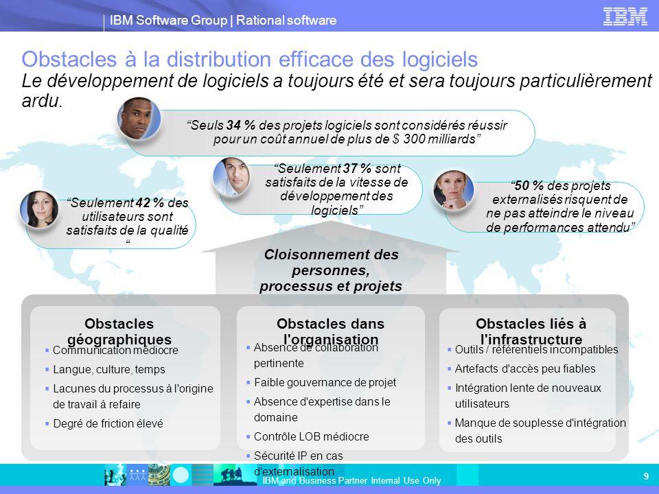 IBM Software Group   Rational software IBM and Business Partner Internal Use Only 30 Vérification des performances système Problèmes chroniques de qualité des applications, non-respect des termes du contrat SLA, performances médiocres.