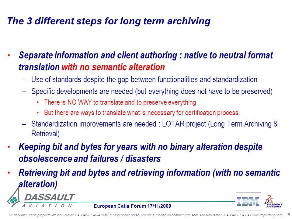 Ce document est la propriété intellectuelle de DASSAULT AVIATION. Il ne peut être utilisé, reproduit, modifié ou communiqué sans son autorisation. DAS
