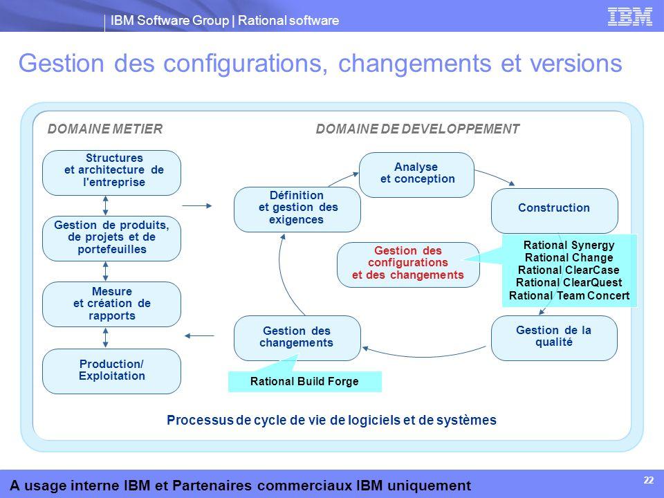 IBM Software Group | Rational software A usage interne IBM et Partenaires commerciaux IBM uniquement 22 Gestion des configurations et des changements