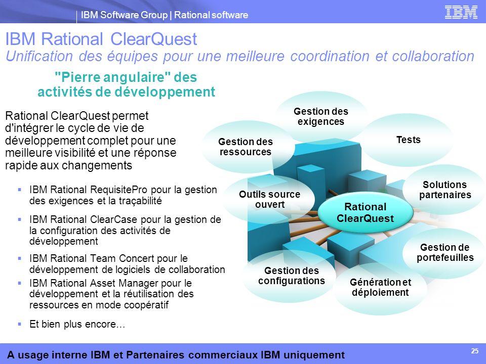 IBM Software Group | Rational software A usage interne IBM et Partenaires commerciaux IBM uniquement 25 IBM Rational ClearQuest Unification des équipe