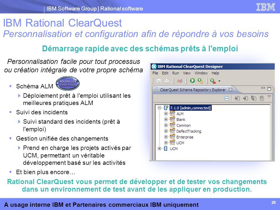 IBM Software Group | Rational software A usage interne IBM et Partenaires commerciaux IBM uniquement 28 Démarrage rapide avec des schémas prêts à l'em