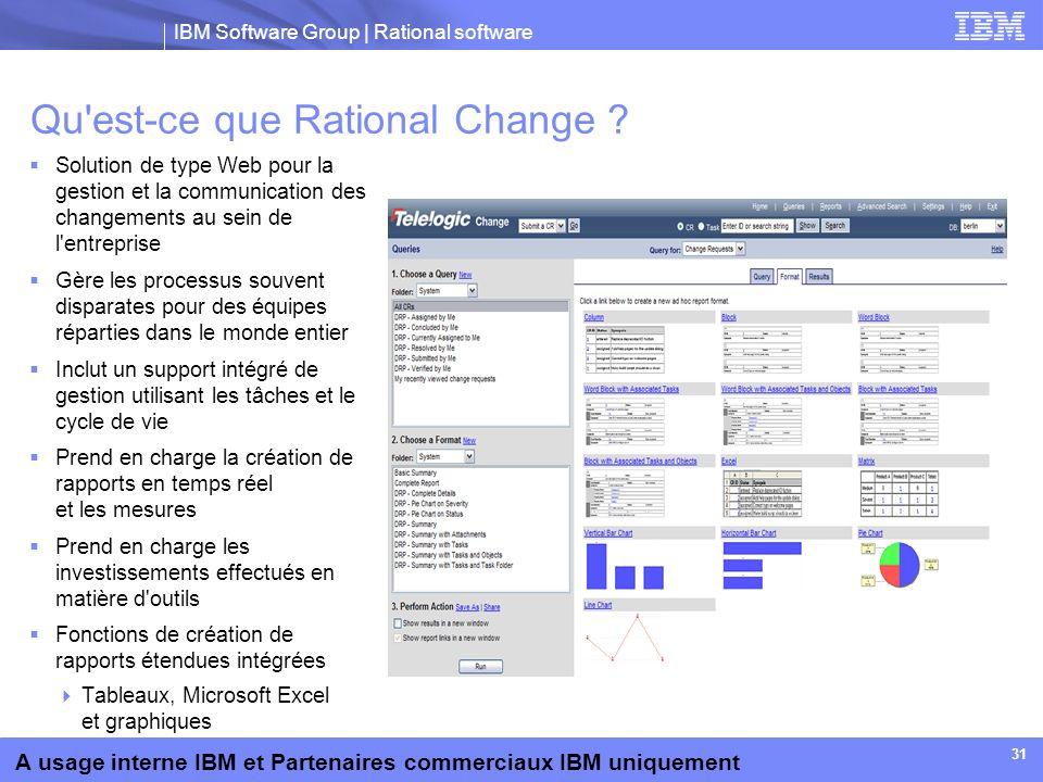 IBM Software Group | Rational software A usage interne IBM et Partenaires commerciaux IBM uniquement 31 Qu'est-ce que Rational Change ? Solution de ty
